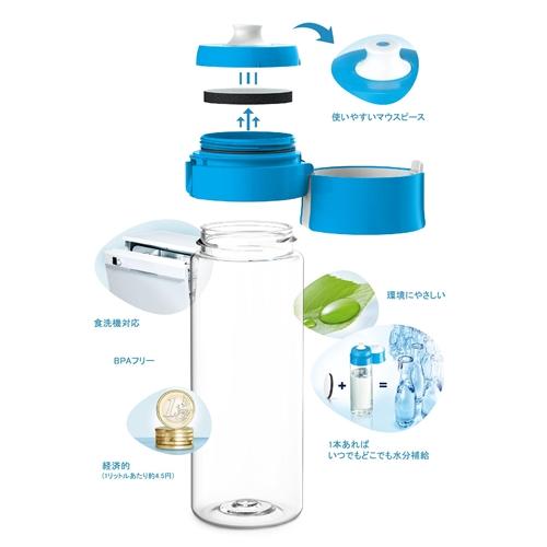 BRITA(ブリタ) 水筒 直飲み 600ml 携帯用 浄水器 ボトルカートリッジ1個付き fill&go(フィル&ゴー) パープル(日本仕様・日本正規品)