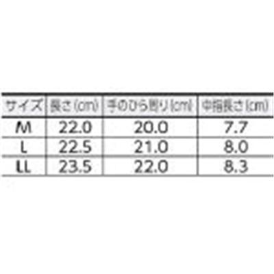 トラスコ中山(TRUSCO) エムテックプラスLLサイズ TPMG-LL