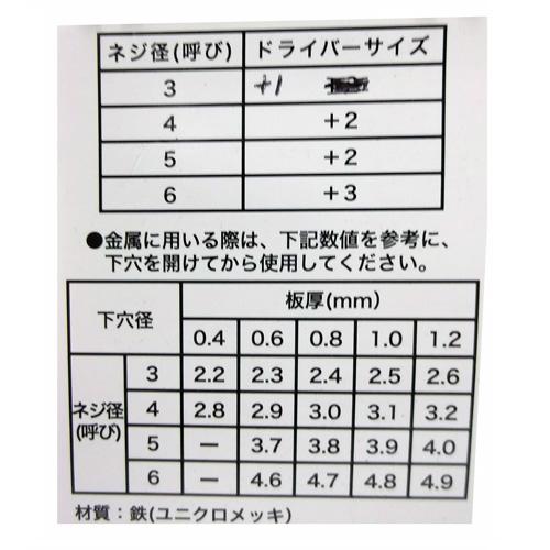 コーナン オリジナル トラスタッピング 3×8mm 03TTP−0308