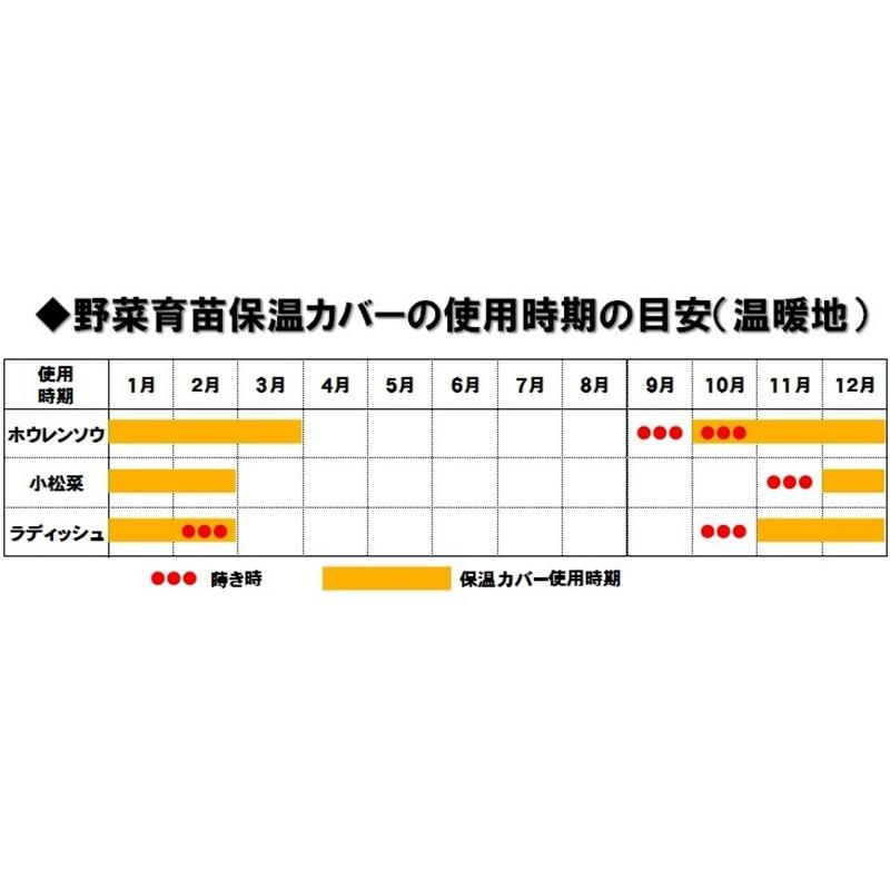 野菜育苗・保温カバー 菜園プランター用