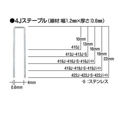 MAX タッカ用ステープル 肩幅4mm 長さ22mm 5000本入り 422J