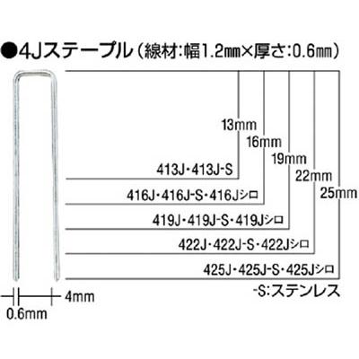 MAX タッカ用4Jステープル 肩幅4mm 長さ25mm 5000本入り 425J