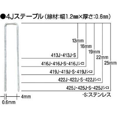 MAX タッカ用4Jステープル(白)肩幅4mm 長さ25mm 5000本入り 425JWHITE