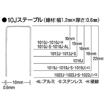 MAX ステープル(白) 肩幅10mm 長さ19mm 5000本入り 1019JWHITE