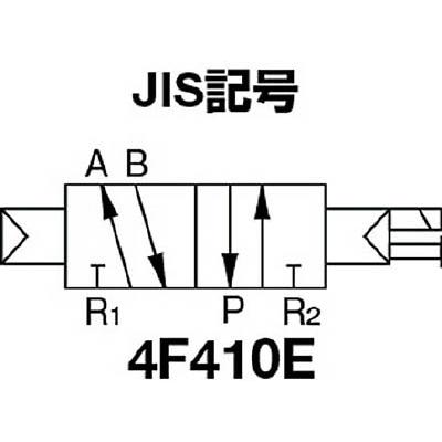CKD パイロット式 防爆形5ポート弁 4Fシリーズ(シングルソレノイド) 4F410E-10-TP-AC100V