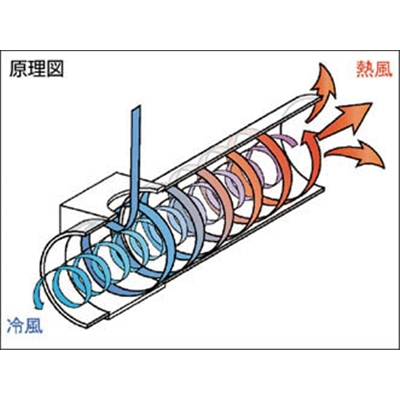 日本精器 高性能ジェットクーラ450L BN-VT450K