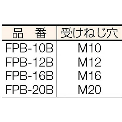 スーパー ユニクランプ(平型)M16用 FPB-16B