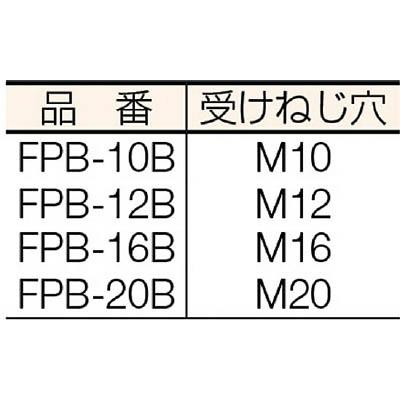 スーパー ユニクランプ(平型)M20用 FPB-20B