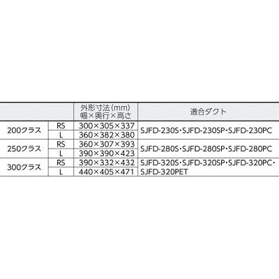 スイデン 送風機(軸流ファンブロワ)ハネ200mm 単相100V SJF-200RS-1