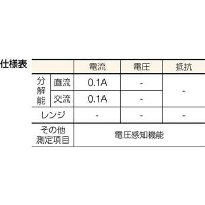 KYORITSU フォークカレントテスタ MODEL2300R