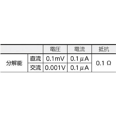 KYORITSU デジタルマルチメータ(RMS) KEW1012