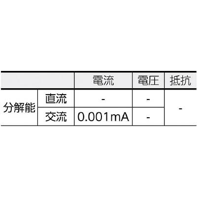 KYORITSU 漏れ電流・負荷電流測定用クランプメータ MODEL2432