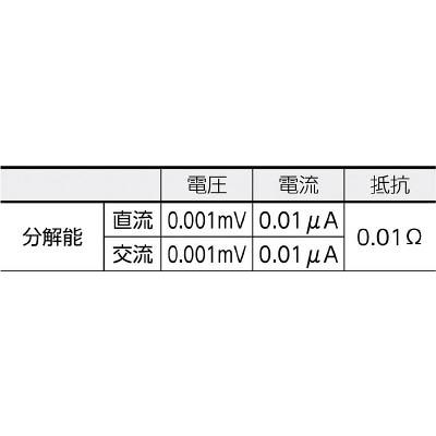 KYORITSU デジタルマルチメータ(プロフェッショナルモデル) KEW1062