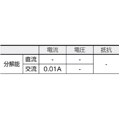 KYORITSU フレキシブルクランプメータKEW2210R KEW2210R