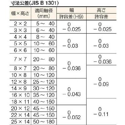 セイキ 平行キー 両丸S50C SA1070