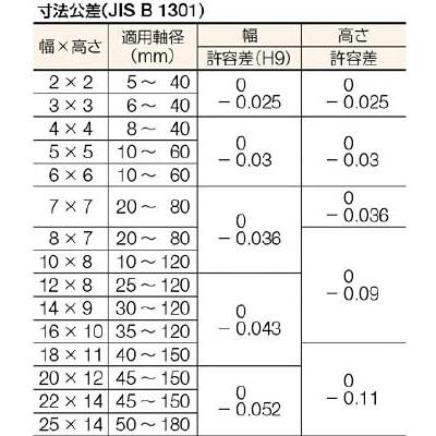 セイキ 平行キー片丸S50C SB0308