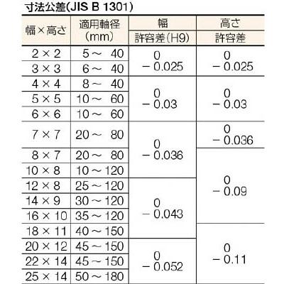 セイキ 平行キー 片丸S50C SB0525