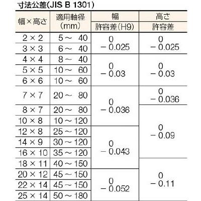 セイキ 平行キー 片丸S50C SB0840