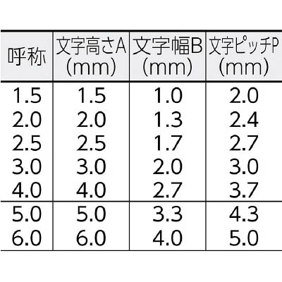 浦谷 ハイス組合せ刻印1.5mmバラ 英字Z UC15BZ