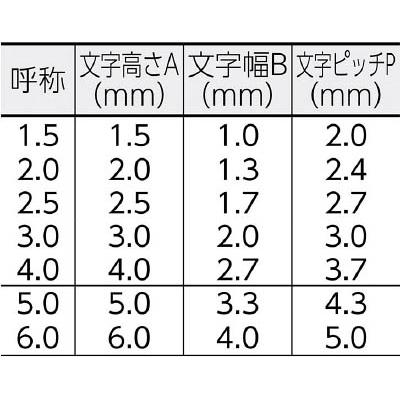 浦谷 ハイス組合せ刻印2.5mmバラ 英字K UC25BK