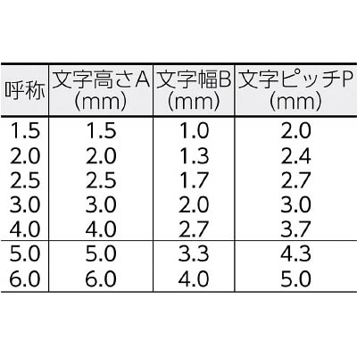 浦谷 ハイス組合せ刻印4.0mmバラ 記号× バツ UC40KBATSU