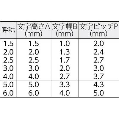 浦谷 ハイス組合せ刻印6.0mmバラ 記号× バツ UC60KBATSU