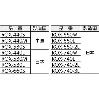 TENMA ロックス440M クリア 300×440×243 ROX440M