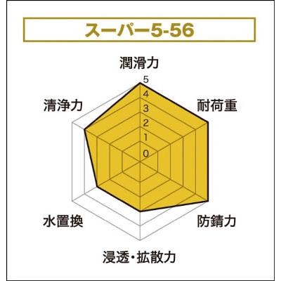 KURE スーパー5−56 435ml NO2005