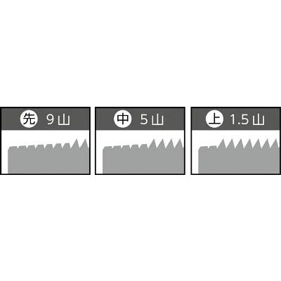 トラスコ中山(TRUSCO) ハンドタップ メートルねじ用・SKS M2X0.4 中  T-HT2X0.4-2